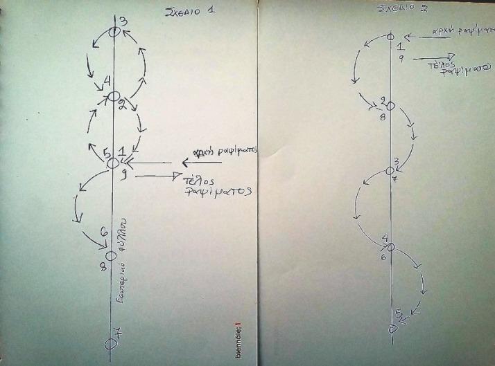 Σχέδια ραφής φύλλων σημειωματάριου